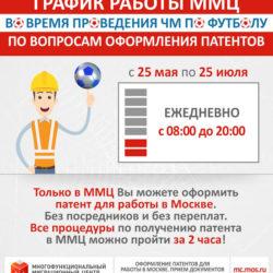 FIFA 2018 и миграционный учёт в России: изменение правил постановки на миграционный учет иностранных граждан в РФ на время ЧМ по футболу